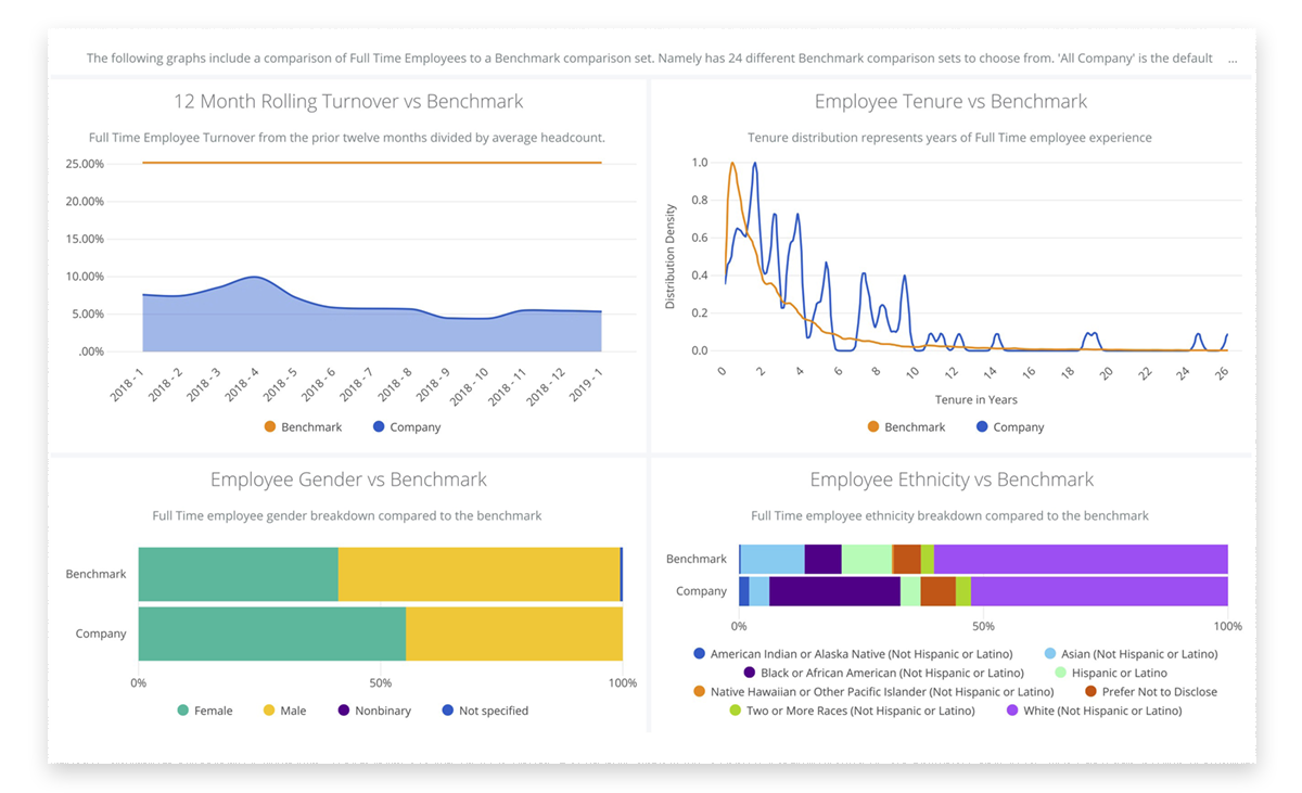 Company Insights with Benchmarking 2019-03-26T1743 (1)-2