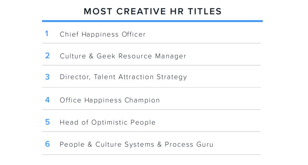 A List of the Top 6 Creative HR Job Titles