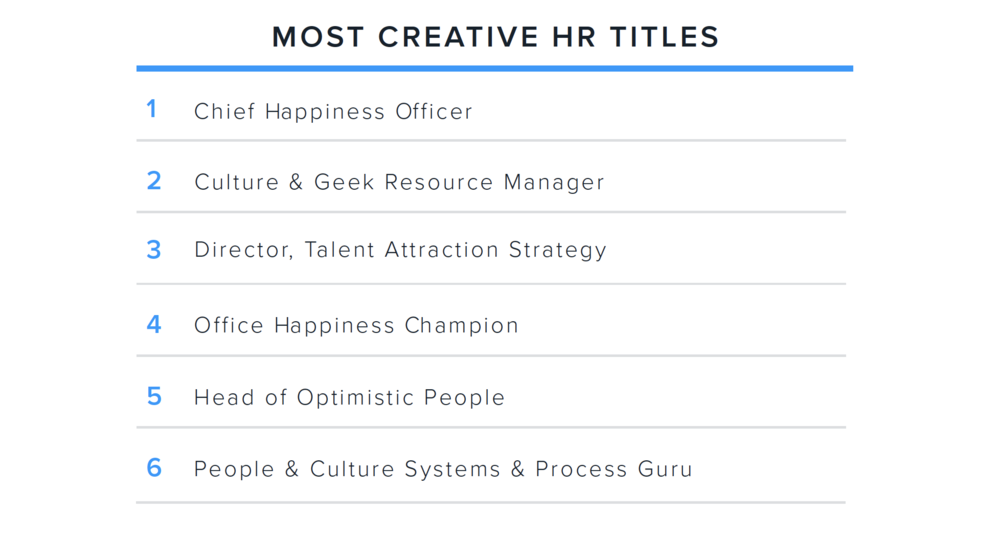 A List of the Top 6 Creative HR Job Titles