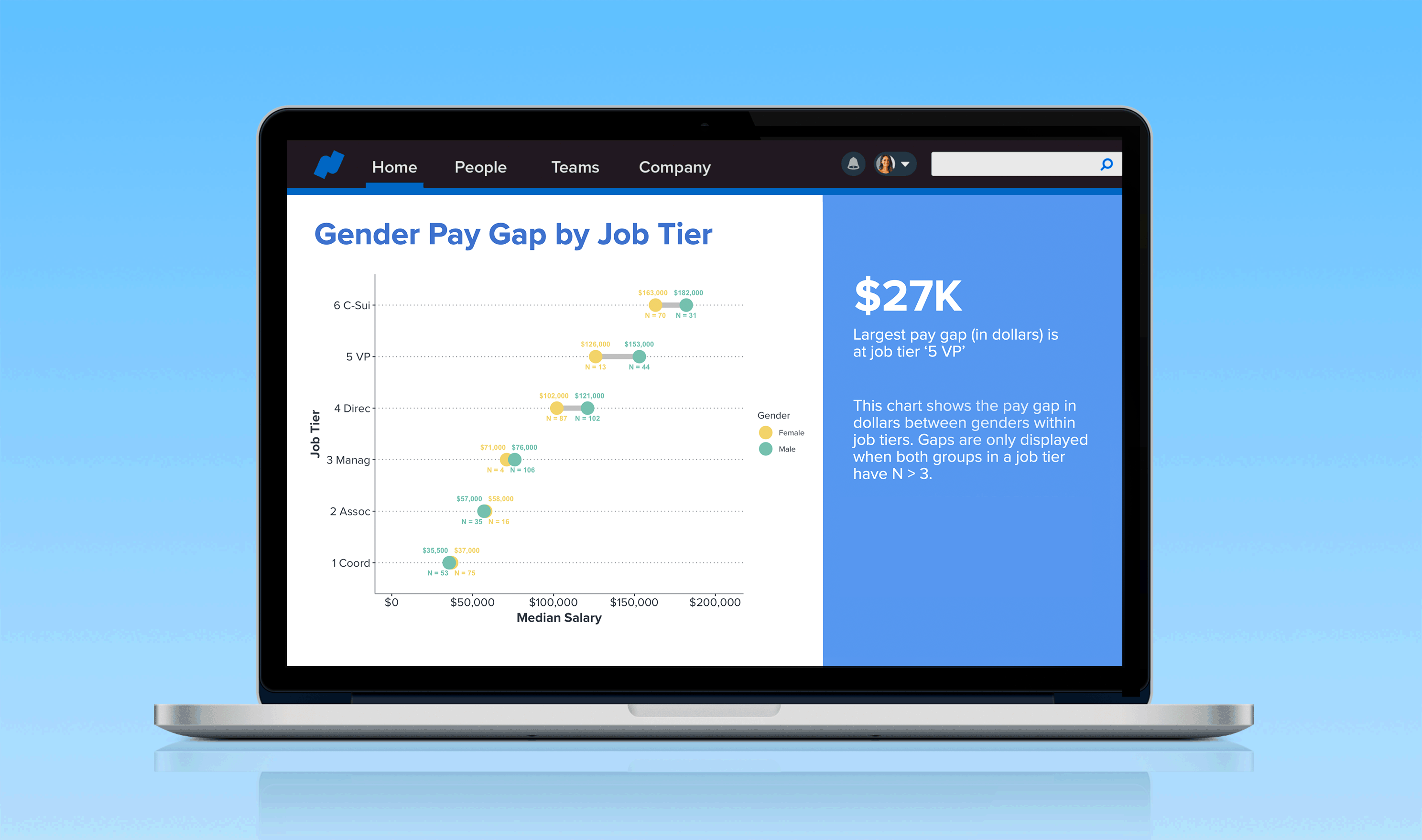 Product Update: Pay Equity Benchmarking and New Analytics Dashboards